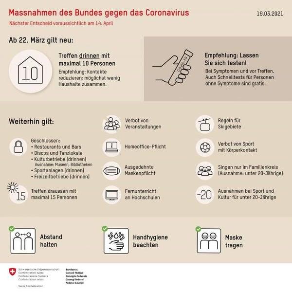 210322_Corona_Regeln_Schweiz
