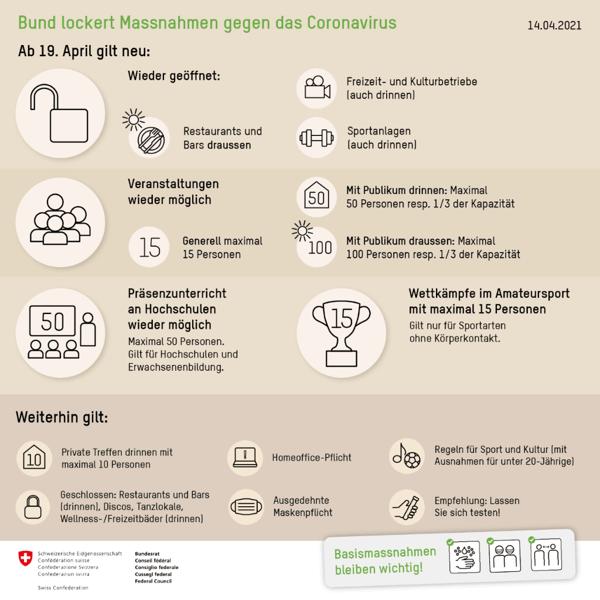 210419_Covid_19_Regeln_Empfehlungen_Schweiz